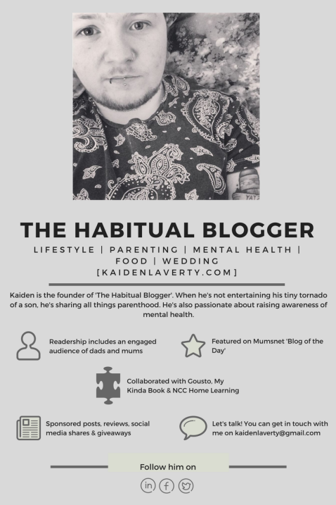 The Habitual blogger (1)